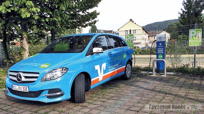 Объект рекламы – электромобиль Mercedes-Benz B-Klasse Electric Drive, принадлежащий банку вМильтенберге – на станции подзарядки