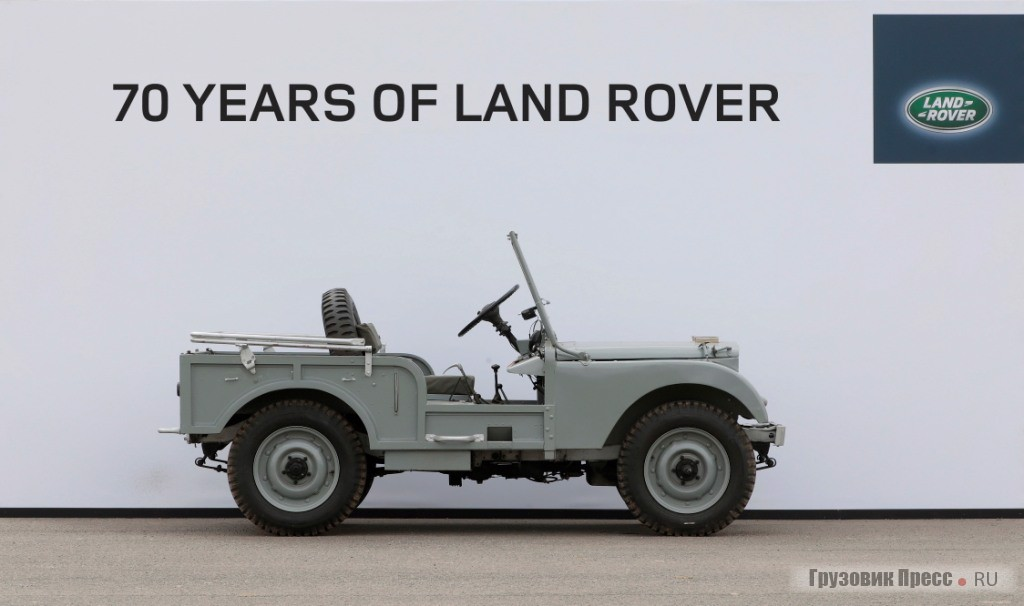 Реплика LAND ROVER series I