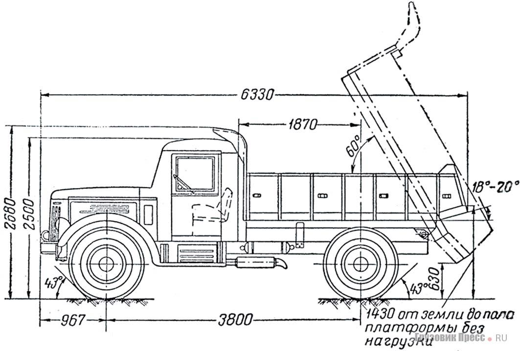 Схема самосвала МАЗ-205 с кузовом ковшового типа (1953 г.) из книги М.А. Гусятинского и И.С. Овэса «Эксплуатация автомобилей-самосвалов МАЗ-205». 1953–1954 гг.