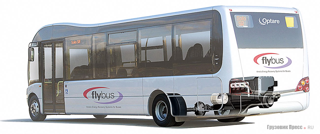 Optare Flybus