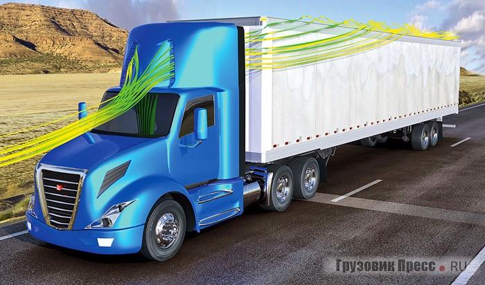 Что поможет экономить топливо?