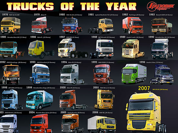 Truck of the Year: 30 лет традиций