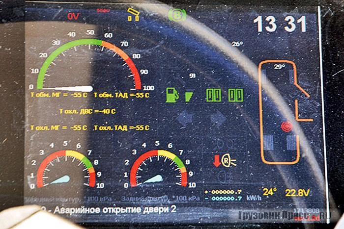 Рядом с аналоговым спидометром ЖК-дисплей с набором информации опоказателях работы основных систем от давления в пневматических контурах дотемпературы в салоне