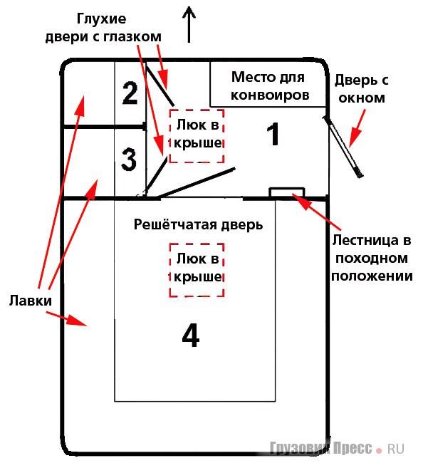 Вид вплане кузова транспортного автомобиля ГАЗ-52-АЗ (1960–1970гг.): 1–помещение конвоя; 2, 3–одиночные камеры; 4–общая камера